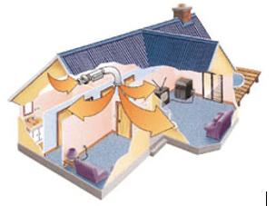 Drymatic condensation auckland